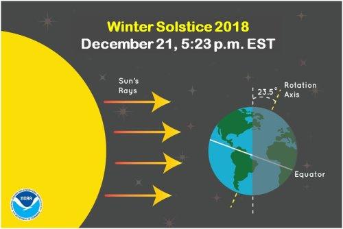 Solstice2018